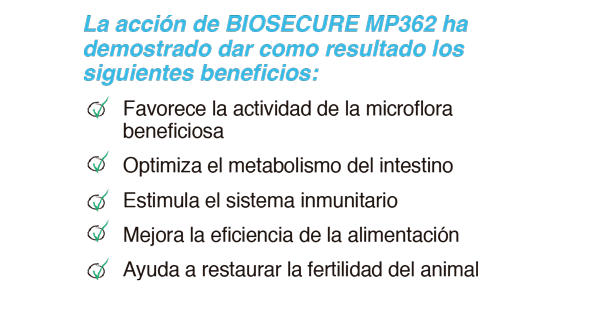 Beneficios BIOSECURE