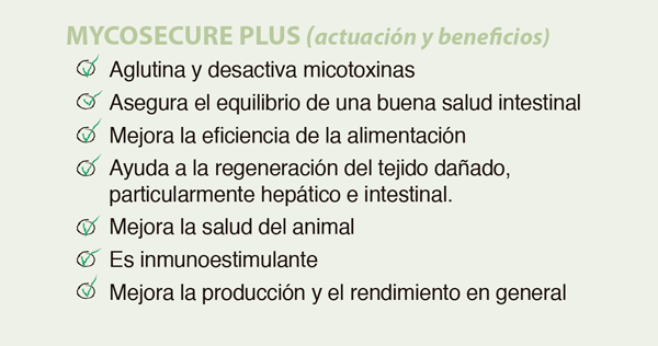 MYCOSECURE poultry beneficios