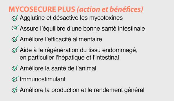 mycosecure-benefits